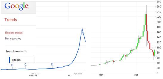bitcoin-pricechart